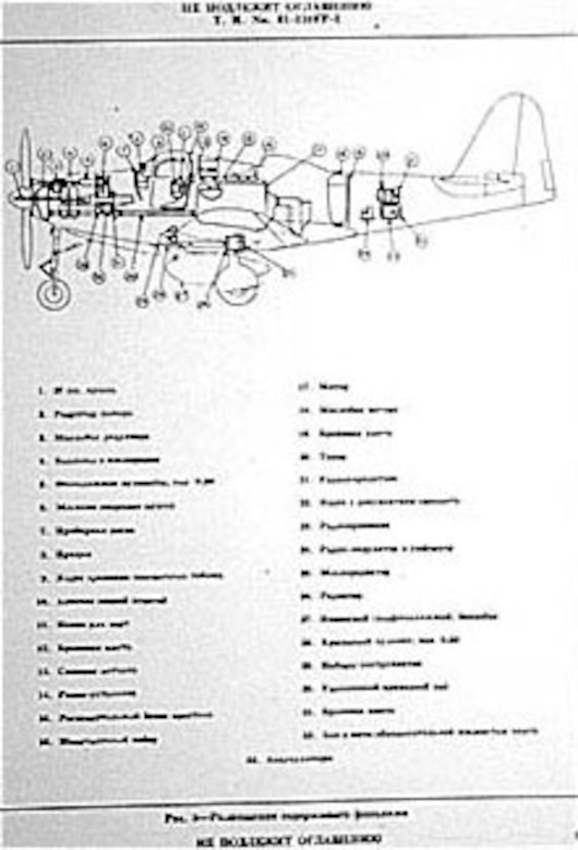 Soviet version of a P-63 flight manual page. (U.S. Air Force photo)