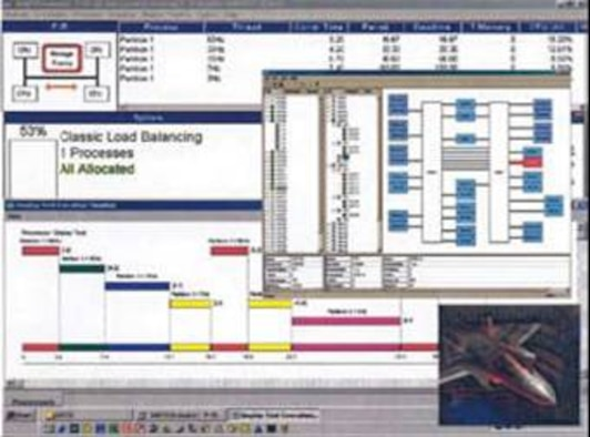 AFRL Analysis Tool Provides Over 10 Years of Real-Time Scheduling Solutions