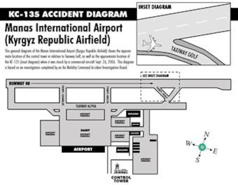 Accident Diagram | Amc Releases Kc 135 Accident Investigation Results U S Air Force