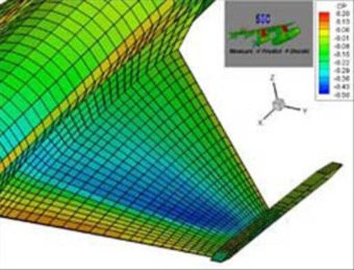 Medium-Fidelity Flutter Analysis Tool simulation screen