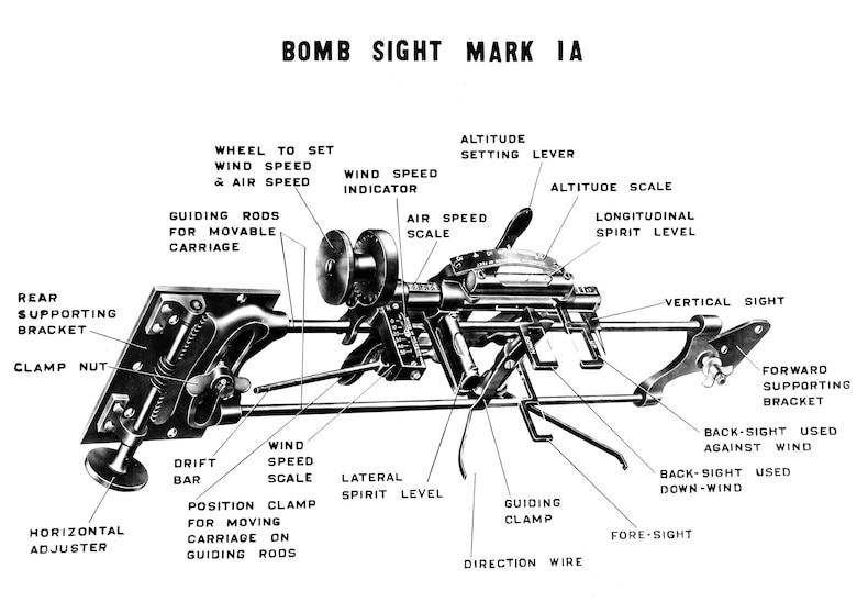 The Mark I-A bombsight – the primary Air Service bombsight immediately after the war - was a Wimperis modified for use at high altitudes. (U.S. Air Force photo)