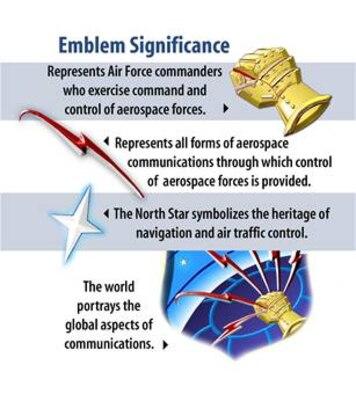 AFCA Shield Significance