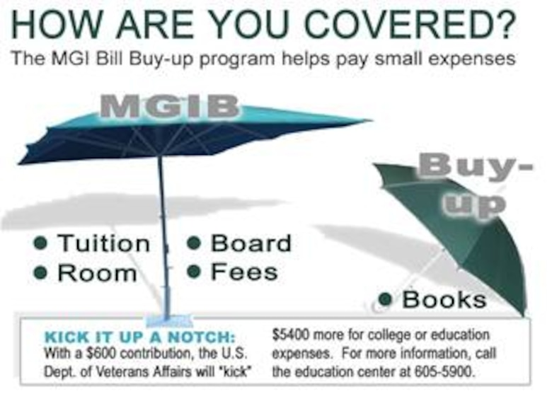 """With a $600 contribution, the U.S. Department of Veterans Affairs will """"kick"""" an additional $5400 for college or educational expenses. (Graphic Illustration/Senior Airman Stephen Cadette)"""