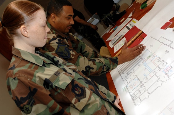SPANGDAHLEM AIR BASE, GERMANY -- Airman 1st Class Rhonnie Kolp and Master Sgt. Henry Gonzalez, both from 52nd Communications Squadron, participates in  Air Force Smart Operations of the 21st Century event here May 23, 2007. The postal staff conducted an AFSO21 event that also focused on potential benefits to the entire Spangdahlem community. (U.S. Air Force photo by Airman 1st Class Stephanie Clark)
