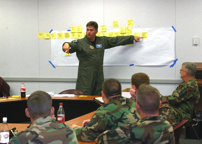 (TINKER AIR FORCE BASE, OKLA) Lt. Col. Anthony Deckard, 552nd Operations Group, leads members of the 552nd Air Control Wing and 72nd Air Base Wing through the mapping of the mobility process used to deploy AWACS personnel. The 27-step mobility process itself wasn't an issue, according to Colonel Deckard, but there were not any quality control points to make sure small problems didn't grow into larger ones. (Courtesy photo)