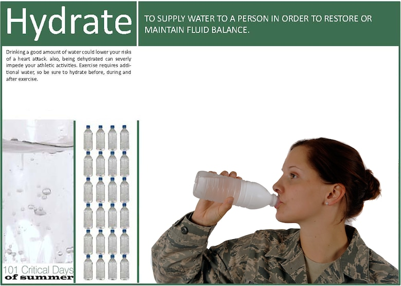 MOODY AIR FORCE BASE, Ga. -- 23rd Wing Airmen should remain hydrated during the hot summer months to maintain a proper fluid balance. (U.S. Air Force photo illustration by Airman 1st Class Brittany Barker)