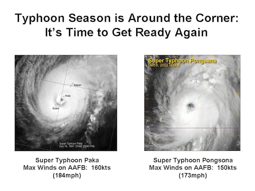 For Guam, tropical storms and typhoons can occur anytime of the year, though a typical typhoon season for Guam runs from late June through December (when Pacific Ocean the water temperatures are at their warmest), with the peak of the typhoon season occurring between late August through mid-November.
