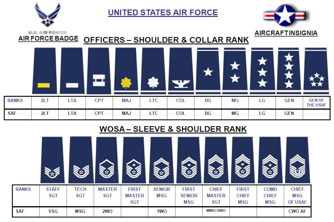 Republic of Singapore air force rank structure