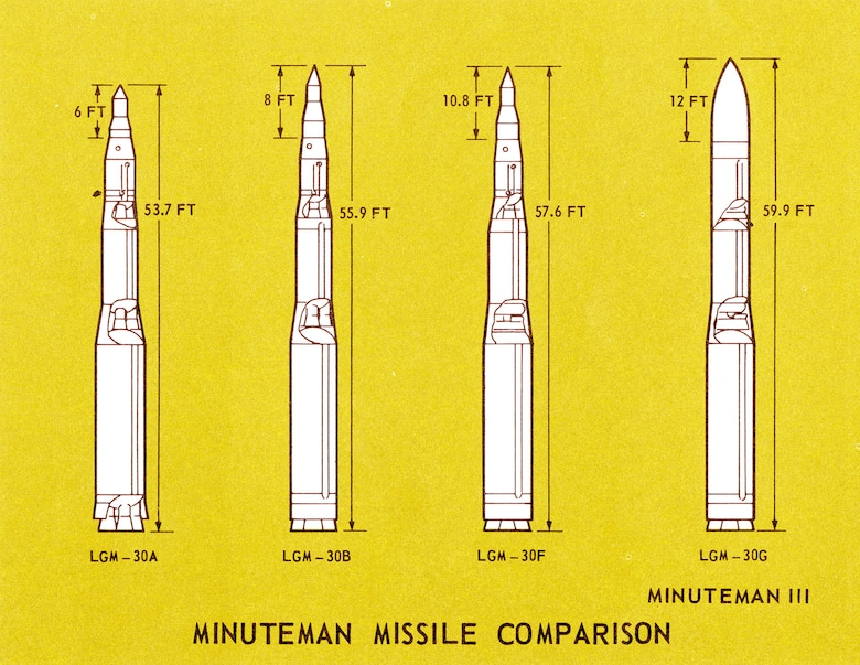 This comparison chart appeared in May 1968. It introduced Minuteman personnel to the latest missile. In the designation LGM-30G, L means silo-launched, G means surface attack, and M stands for guided missile. (U.S. Air Force photo)