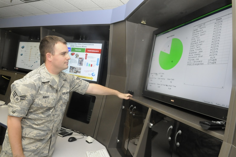 SrA David Hart, 78th CS, checks the incoming calls status for the help desk in the communication focal point. U. S. Air Force photo by Sue Sapp