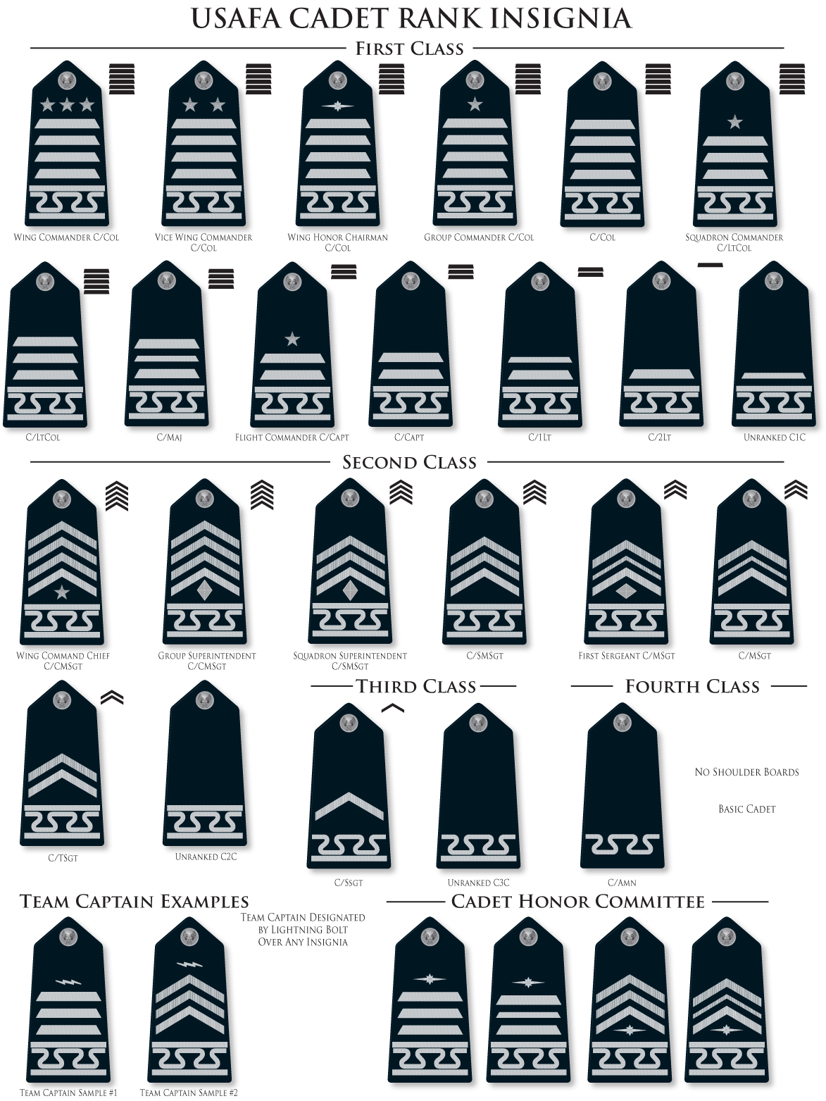 Usafa cadet rank insignia under changes to cadet uniforms metal ranks