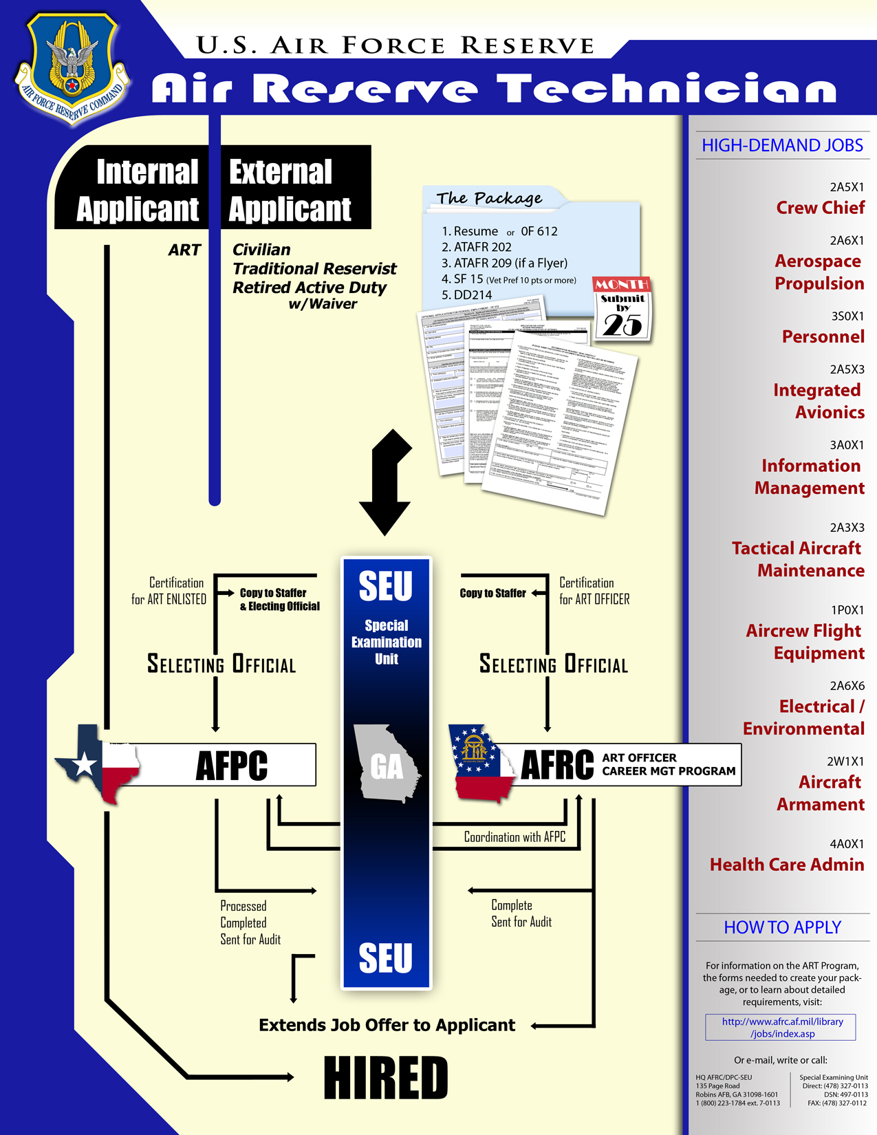 Hiring an ART - Pt 2: The process > 22nd Air Force > Article Display