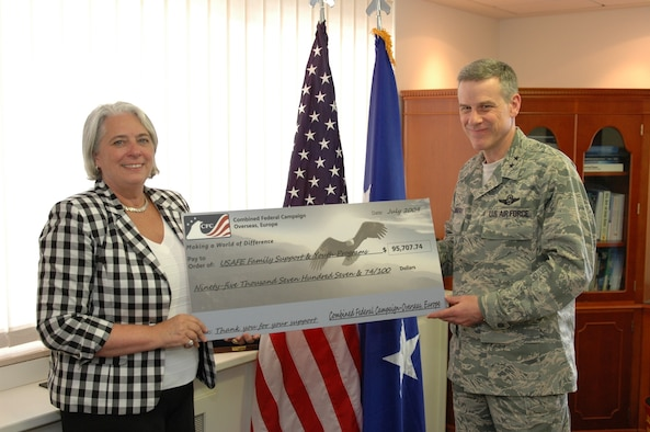 Ms. Renee Acosta, President and CEO of the Dept. of Defense's Combined Federal Campaign Overseas management organization Global Impact, presents a ceremonial check for more than $95,000 Jul. 21 to Maj. Gen William Chambers, U.S. Air Forces in Europe vice commander.  The check represents donations that civilian and military employees in USAFE donated to Family Support and Youth Programs through CFC-O during the 2008 campaign. (USAF photo/ Master Sgt. Corey Clements)