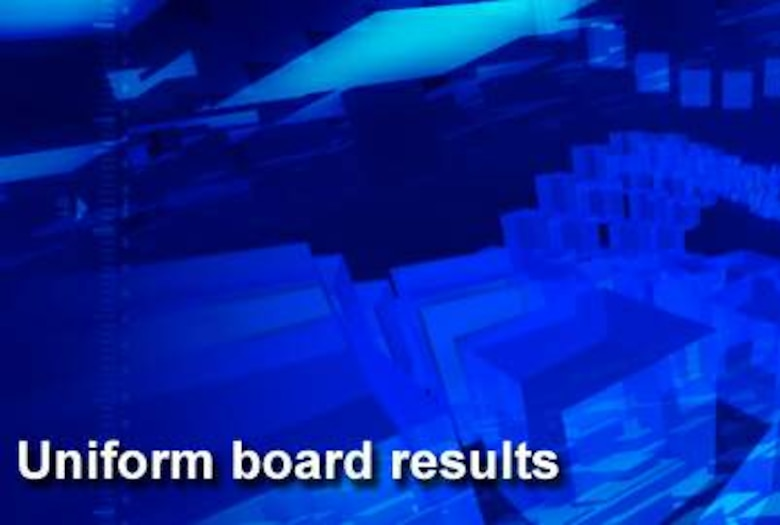 Air Force Officials Here Have Released The Results Of 98th Virtual Uniform Board While
