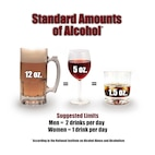 Recommended amounts of alcohol
