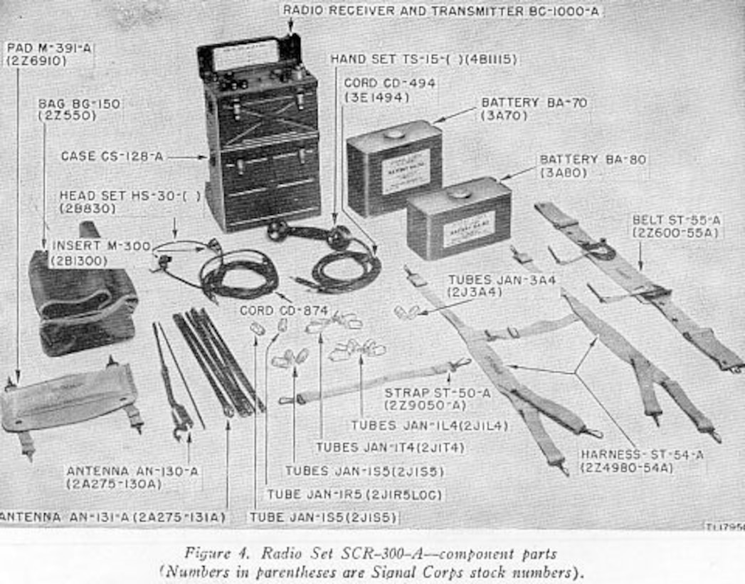 The National Museum of the U.S. Air Force is searching for a World War II U.S. Backpack Radio Model SCR-300 consisting of Radio, Transceiver, BC-1000; Antenna AN-130 (sn 2A275-130A) Short Whip; Antenna AN-131 (sn 2A275-131A)  Long Whip Bag BG-150-A (sn 2Z550); Belt ST-55-A (sn 2Z600-55A); Cord CD-494 (3E1494); Cord CD-874 (not required); Handset TS-15 (sn 4B1115); Headset HS-30 (sn 2B830) (not required); Pad # M-391-A (2Z6910); Strap # ST-50-A (2Z9050A); Technical Manual TM11-242.