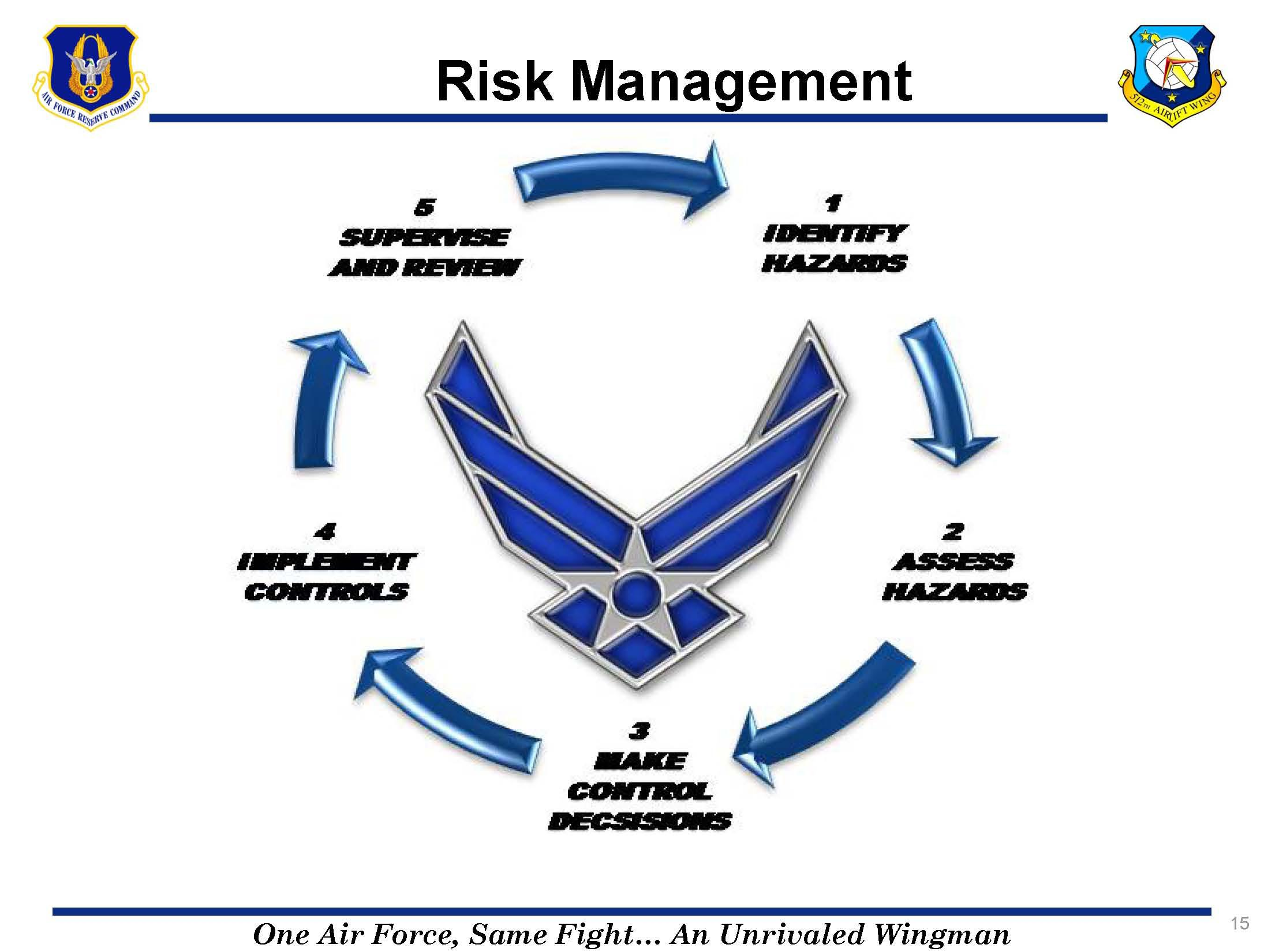 develop health and safety and risk management policies essay Title: developing a risk management plan author: ecri institute subject: webinar handout keywords: risk management plan ftca created date: 20100323114117z.
