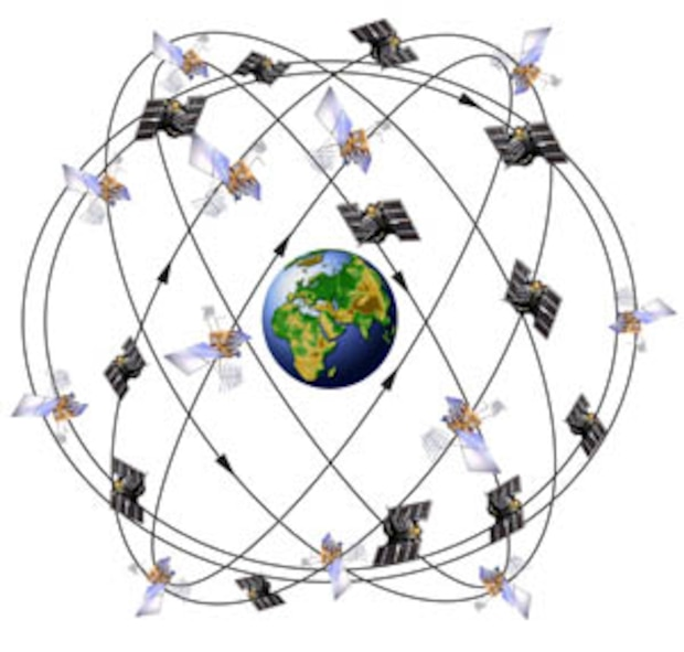 The GPS satellite constellation