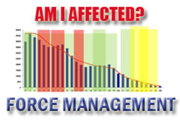 Force management: Are you affected?