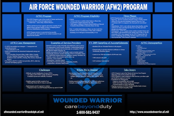 Air Force Wounded Warrior Program