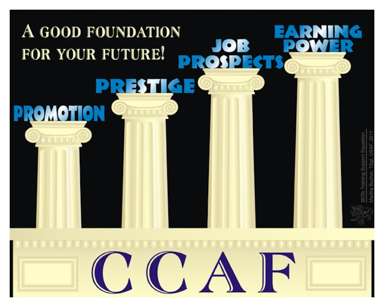 CCAF foundation for future.  Poster created by TSgt Martha Bucher of the 367th Training Squadron.  This image is 10x8 inches at 72 dpi and a PDF of this poster is available at 20x16 inches at 300 dpi.  See other CCAF posters in the Themes/Education section of the Art Page.