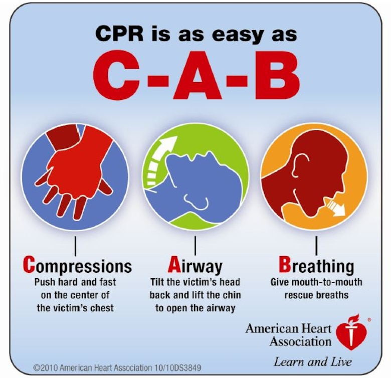 Image result for cardiopulmonary resuscitation