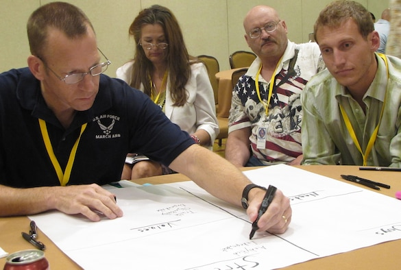 U.S. Air Force Reservists and their families learn more about their personalities by taking a Four Lenses class during the western region Yellow Ribbon Program event April 15, 2011, in Phoenix. Much of the information presented over the weekend went back to the attendee's Four Lenses personality type and created a foundation from it. (U.S. Air Force photo/Tech. Sgt. Scott P. Farley)