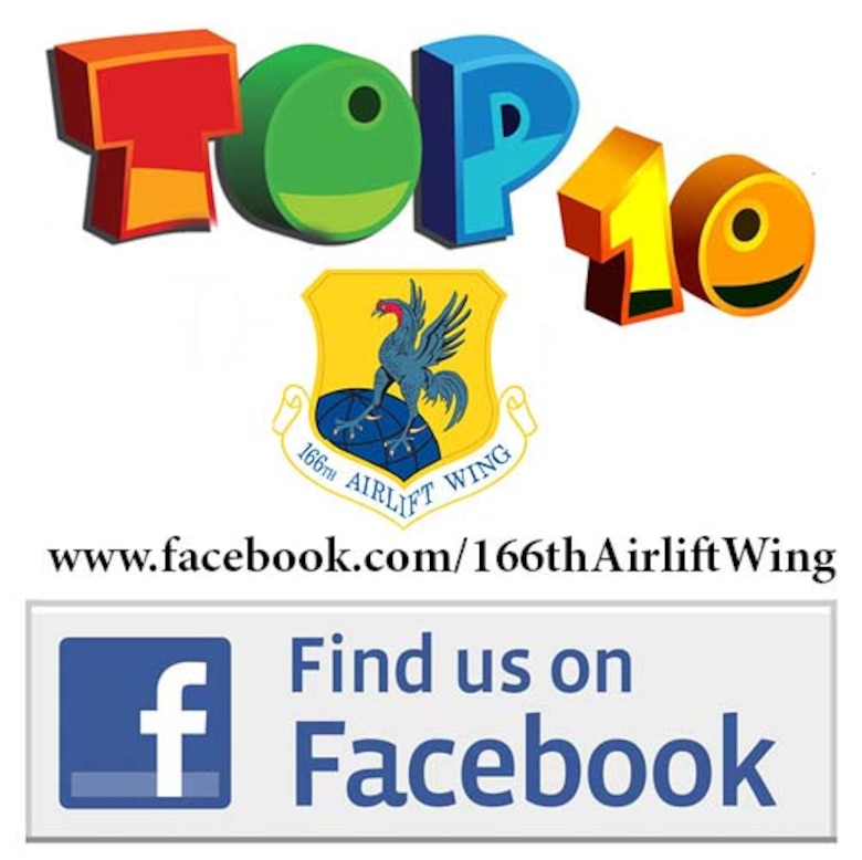 Top 10 reasons to visit the 166th Airlift Wing Facebook page