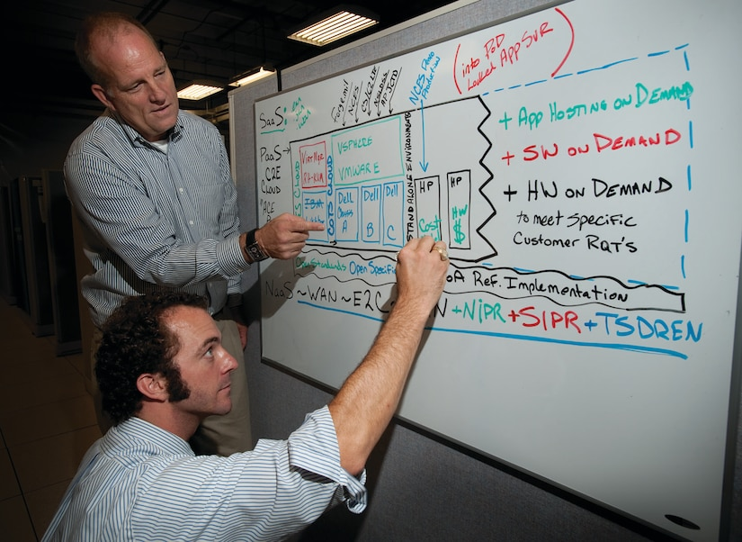 Bob Rozard, left, and Trey Oats diagram the network connections on a white board during the successful CS/C2 data exchange technology development and experimentation as SSC Atlantic.