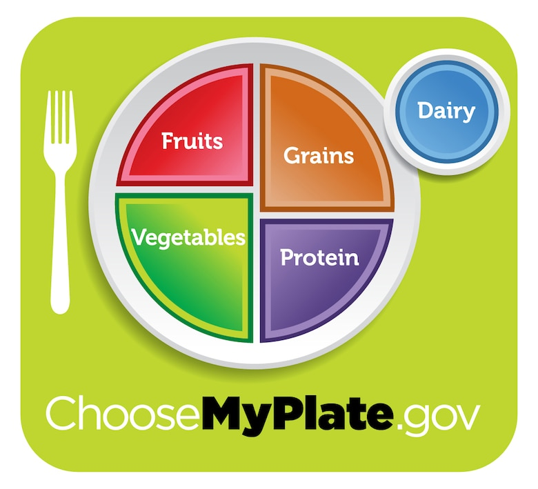 A food plate is now used to illustrate healthy meal looks like and the basics the Dietary Guidelines for Americans. (Courtesy graphic)