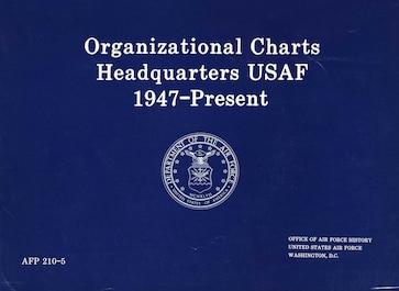 Organization Charts Headquarters USAF, 1947 - Present