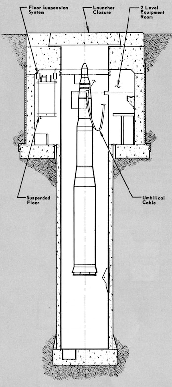 Thick concrete and steel protected Minuteman from nuclear attack, and the missile could be stored unattended and with minimum maintenance for long periods.