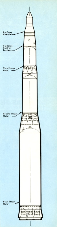This drawing from a Minuteman IA maintenance bulletin shows how the missile's three stages fit together.