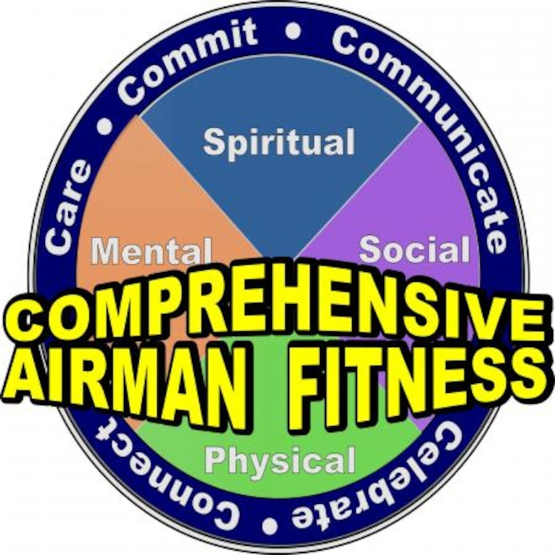 CAF-Comprehensive Airman Fitness