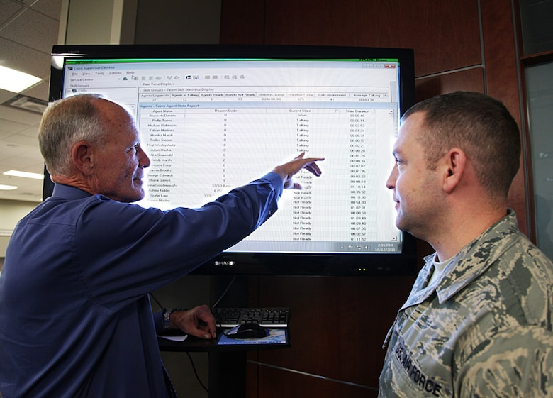 COOP tests ARPC capabilities > Air Reserve Personnel Center