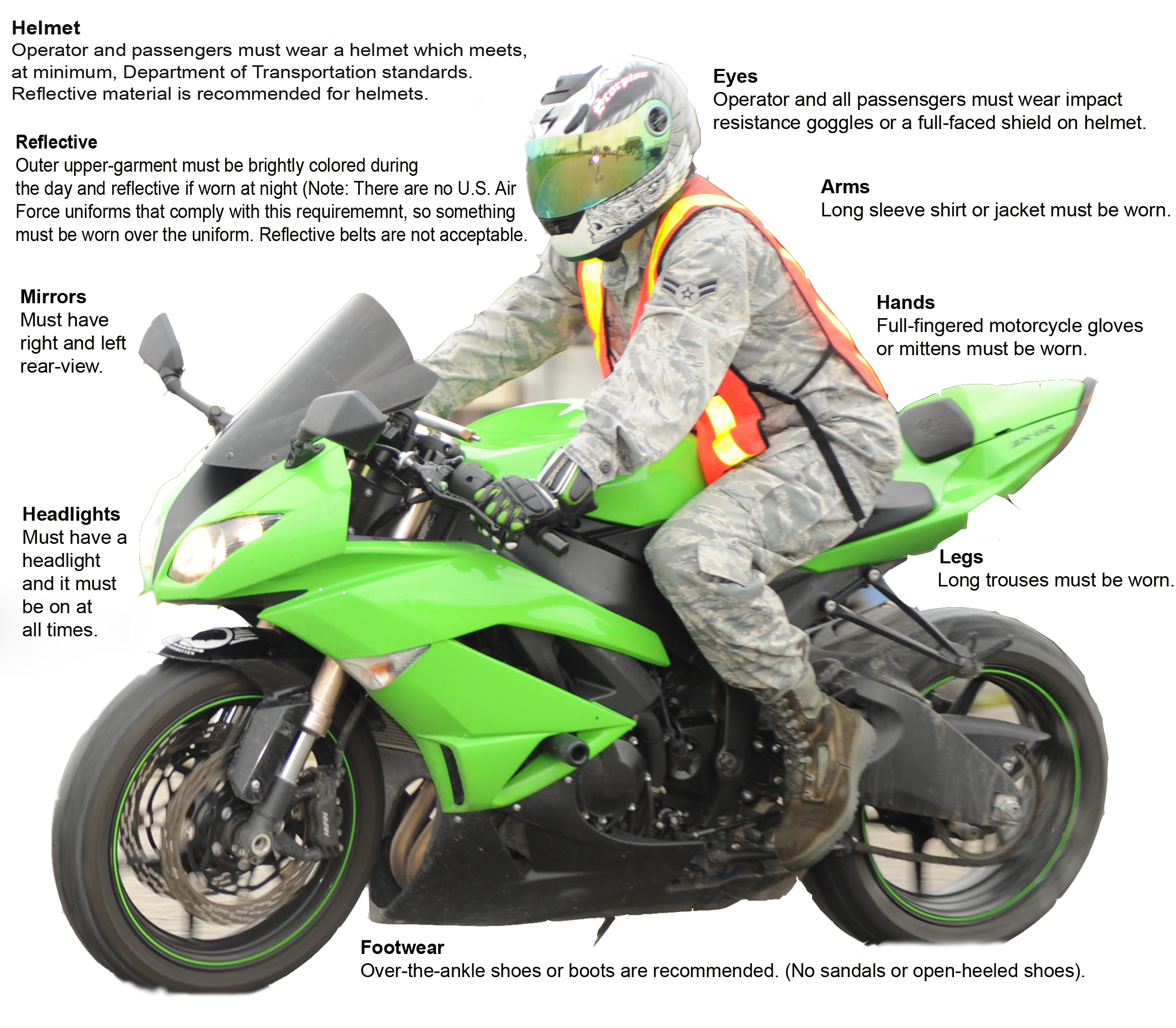 motorcycle safety If you're starting out, this has got to be a question looming large in your mind – and if not yours, then definitely the mind of your nearest and dearest the short answer is: riding a bike does expose you to more danger than most other ways of passing the time.