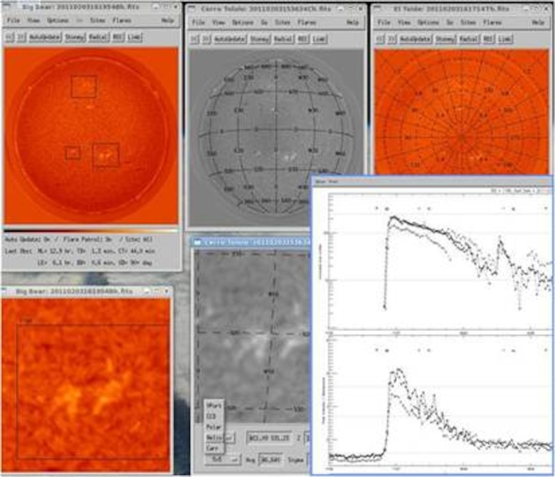 SWIFT provides automated flare detection and sophisticated analysis capabilities, integrating observations from multiple remote solar telescope sites for use by a central analyst.
