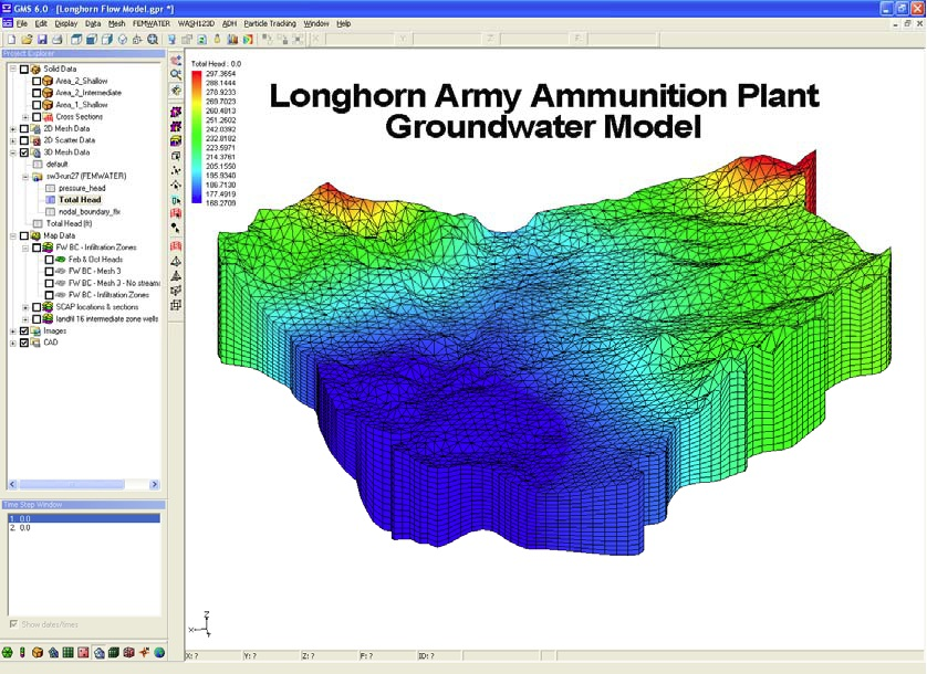 Image result for groundwater modeling