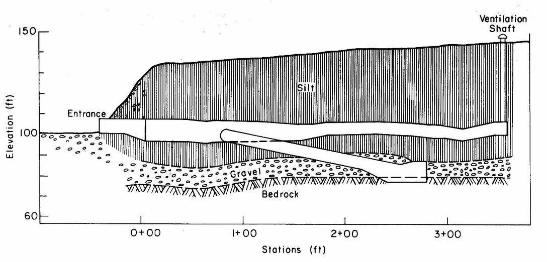 Fox Permafrost Tunnel profile