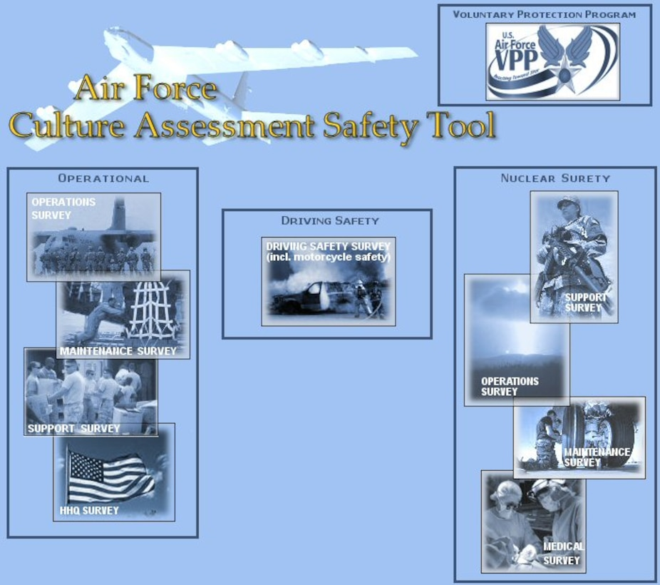 Air Force Safety Center's Air Force Culture Assessment Safety Tool survey