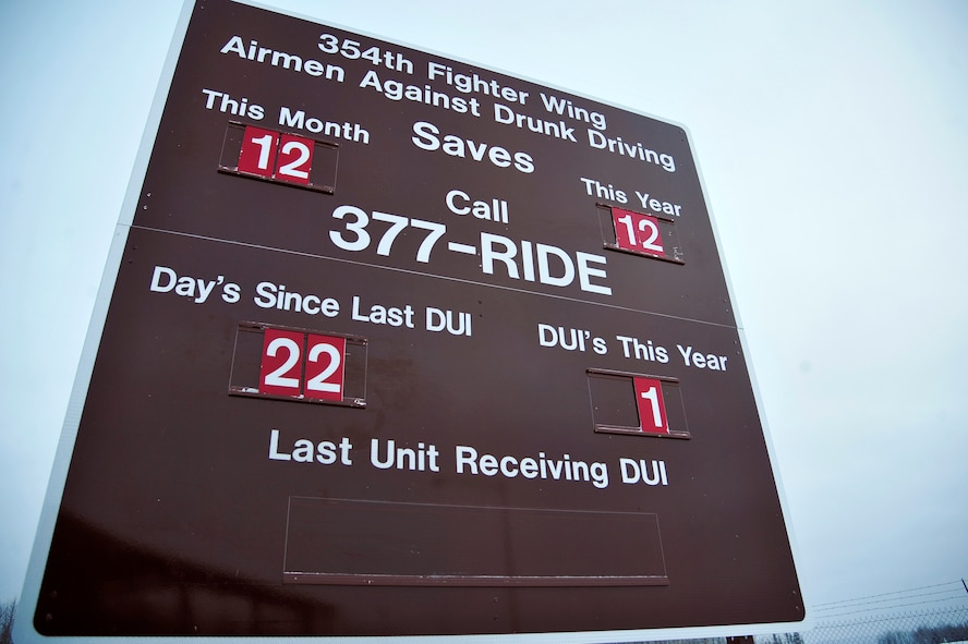The DUI board at the front gate gives Icemen up-to-date statistics on the installation's efforts to combat DUI's. (U.S. Air Force photo by Staff Sgt. Christopher Boitz/Released)