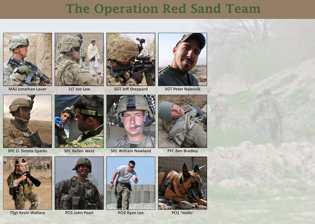 BALA MURGHAB, Afghanistan – A profile of the team of U.S. Army scouts and attachments who fought at Operation Red Sand, Bala Murghab District, Badghis Province, Afghanistan. Five Service members were wounded in the mission, including: Tech. Sgt. Kevin Wallace, military working dog Petty Officer 1st Class 'Valdo,' Petty Officer 2nd Class Ryan Lee, Sgt. Jeff Sheppard and Pfc. Ben Bradley. (U.S. Air Force illustration/Master Sgt. Kevin Wallace)
