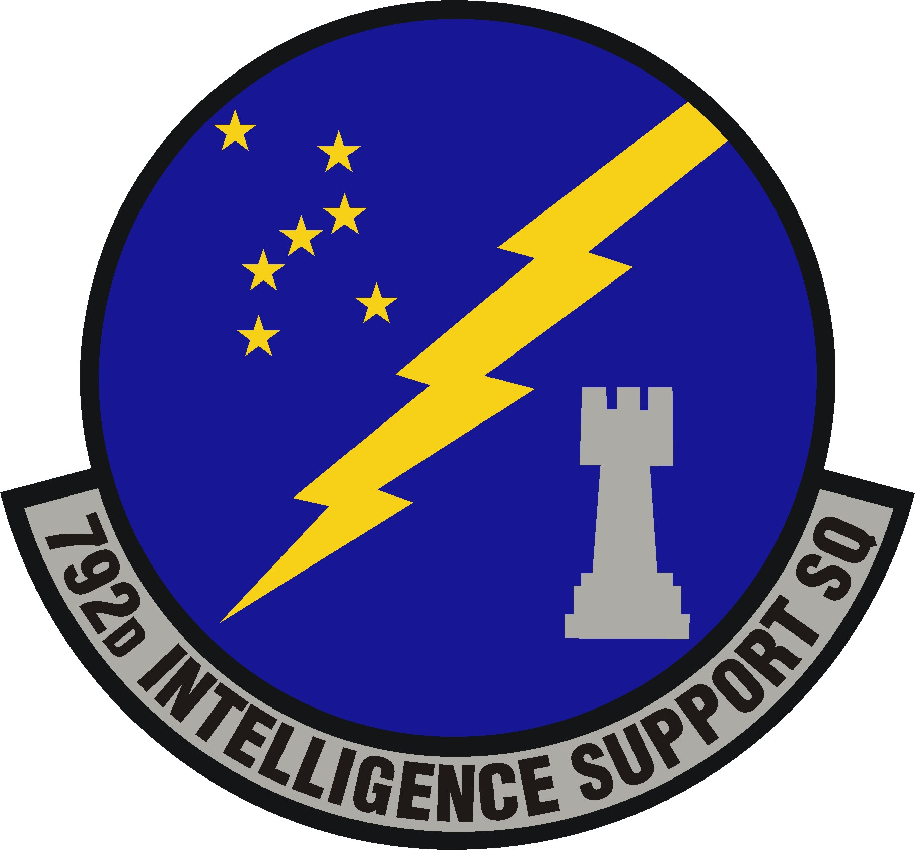 792 Intelligence Support Squadron (AFISRA)