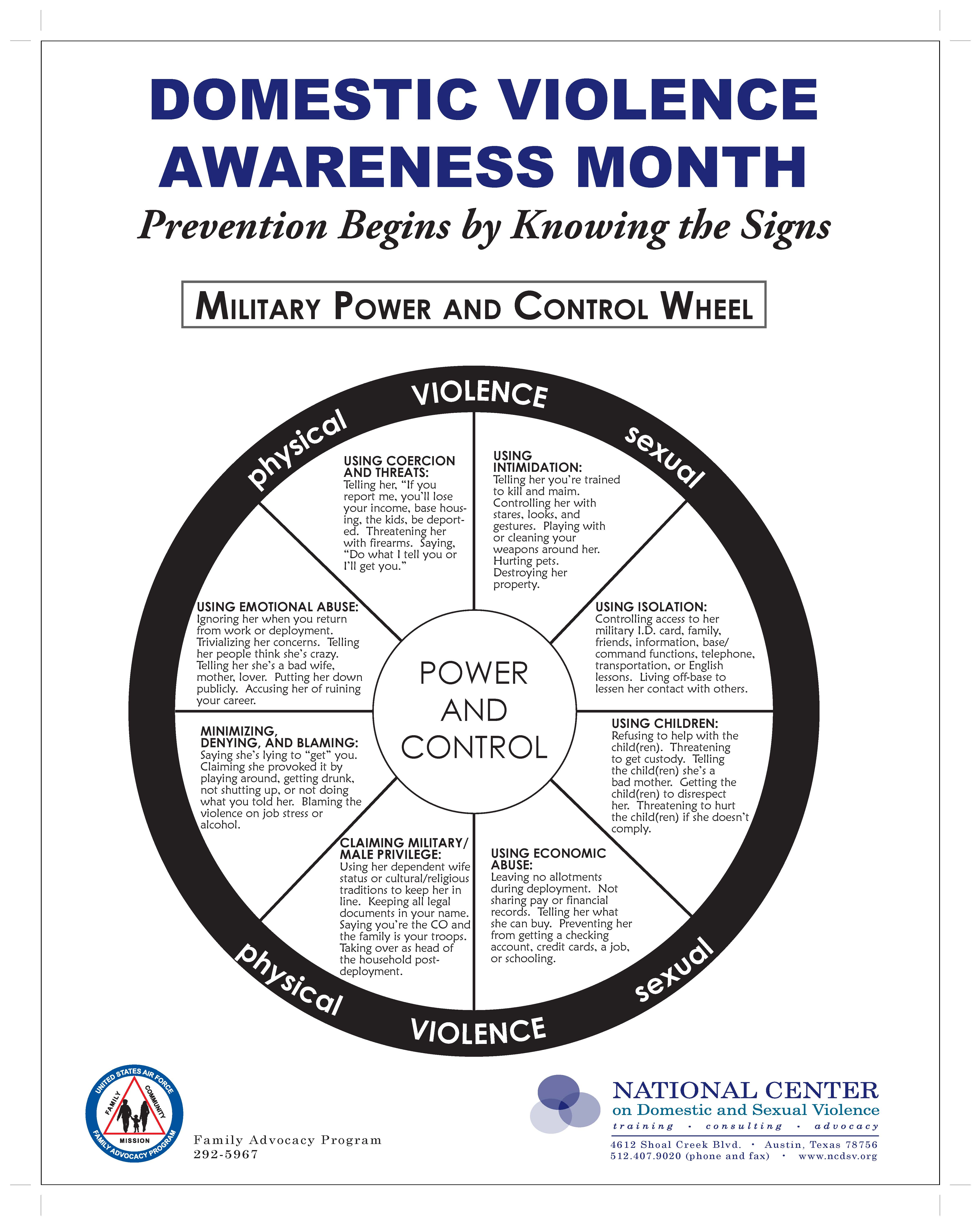 Power and Control Wheel « I Have Found My Voice and I ...  Domestic Violence Wheel