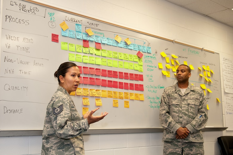 Tech. Sgt. Marie Plaza and Master Sgt. Gary Spaulding of the 123rd Airlift Wing discuss the Line of Duty determination workflow during an AFSO21 team meeting at the Kentucky Air National Guard Base in Louisville, Ky., June 28, 2012. AFSO21 -- shorthand for Air Force Smart Operations for the 21st Century -- is an Air Force process-improvement method that can be used to improve virtually any program. (U.S. Air Force photo by Master Sgt. Philip Speck)