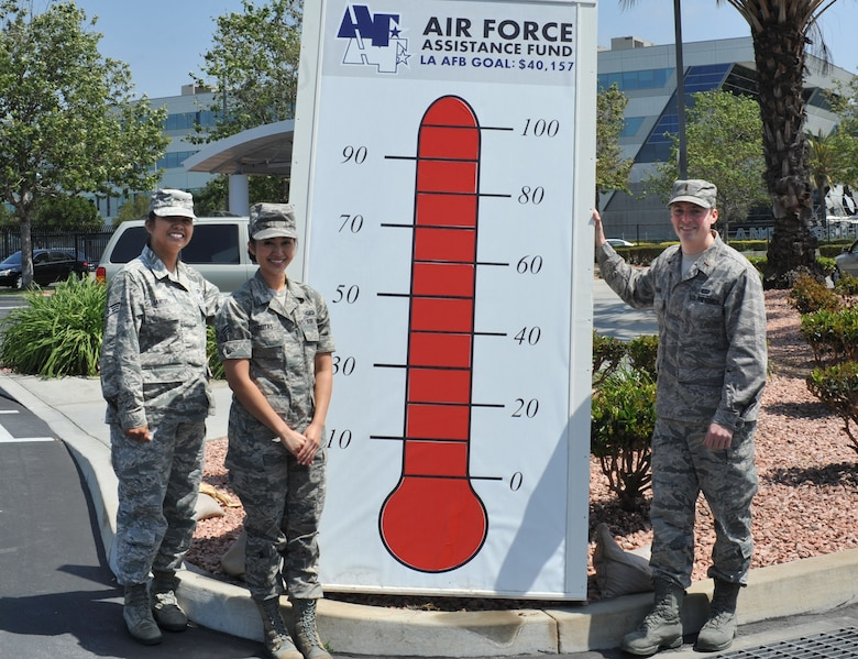 LAAFB tops its Air Force Assitance Fund goal for this year. Pictured from left to right are Senior Airman Maria Santos, Senior Airman Leslie Freitas and Lt. Peter DeBois, this year's AFAF Los Angeles Air Force Base installation project officers. (Courtesy photo)
