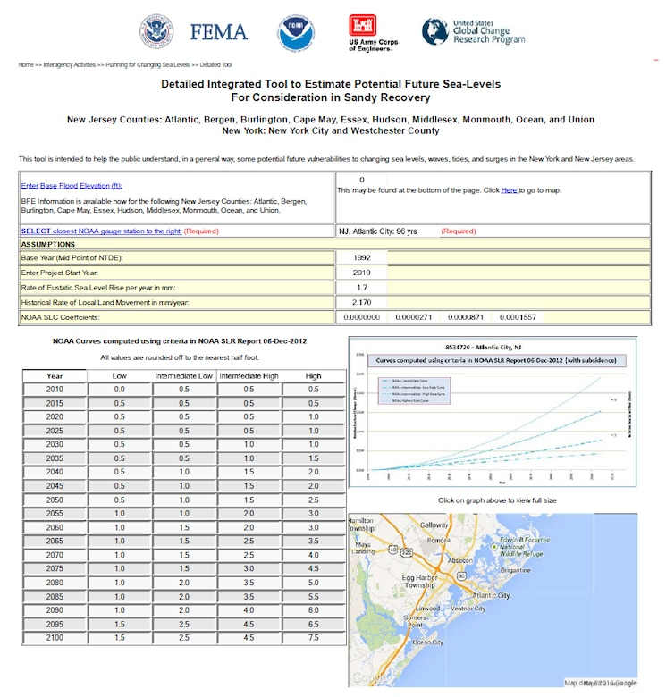 Detailed Integrated Tool to Estimate Potential Future Sea-Levels for Consideration in Sandy Recovery.