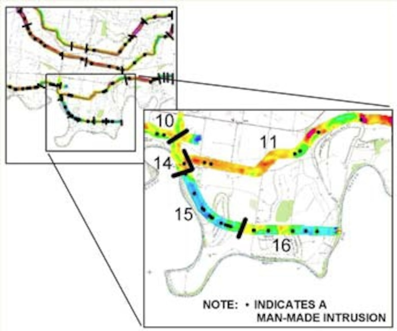 Example of GIS layers, showing topography, levees, conductivities, segments, and man-made intrusions.