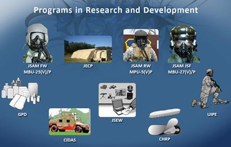 Program in Research and Development