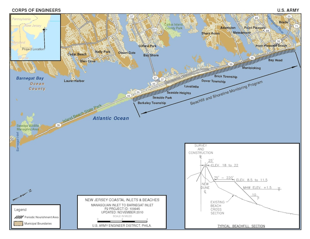 The Manasquan Inlet to Barnegat Inlet project plan calls for construction of a beachfill with a berm and dune from Point Pleasant Beach to the border of Island Beach State Park, NJ.